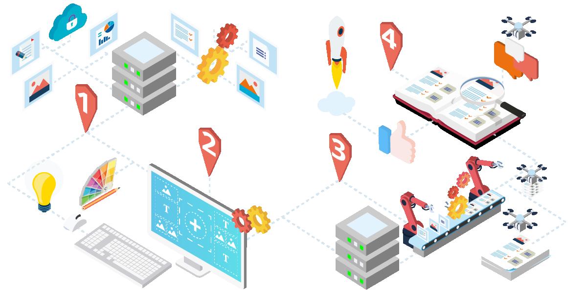 4 étapes pour automatiser création catalogue